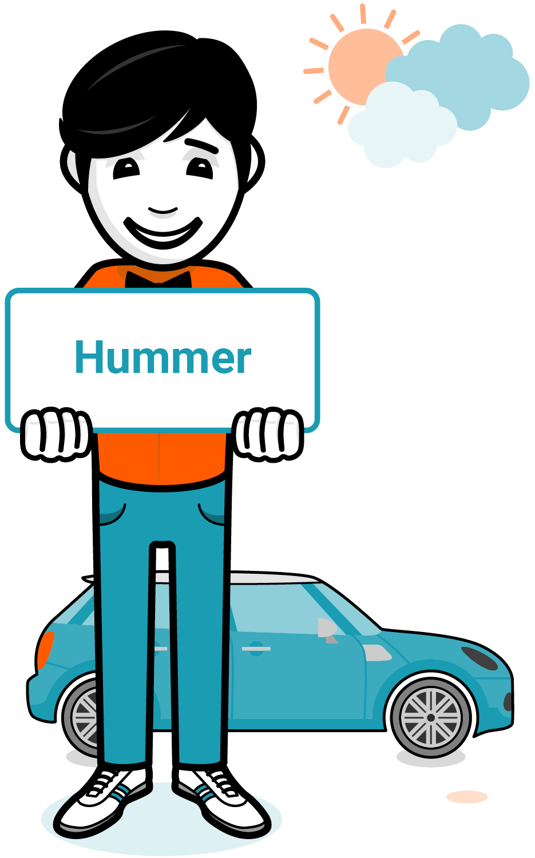 Autosmitherz Autoankauf Automarke Hummer